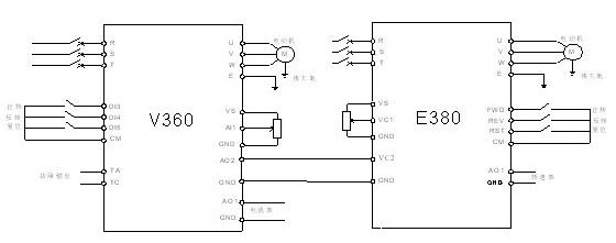 v360变频器在金刚石绳锯机上的应用