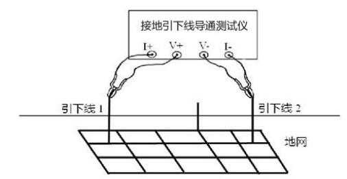 接地引下线导通测试仪接线方法