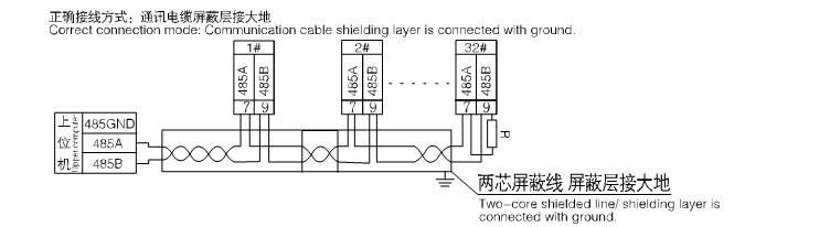 1概述 PZ300-E4电测仪表,采用交流采样技术,既可作为1个三相多功能电能表,也可作为3个单相多功能电能表。可用于直接或间接测量电网中1路三相回路或3个单相回路的电能、功率、电压、电流和频率等。既可本地显示,又能与工控设备连接,组成测控系统。 仪表可具有RS-485通讯接口,采用Modbus-RTU协议。根据不同要求,通过仪表面板按键,对变比、报警、通讯等参数进行设置和控制。 2技术参数