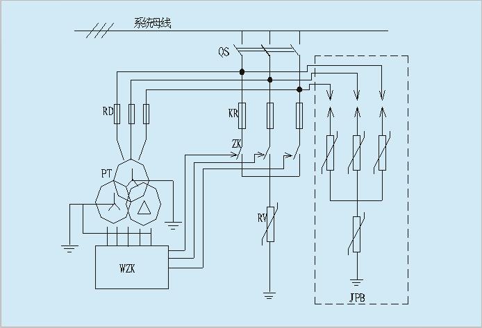 从而防止和消除电磁式pt铁芯饱和引起的非线性谐振(铁磁谐振),保护pt