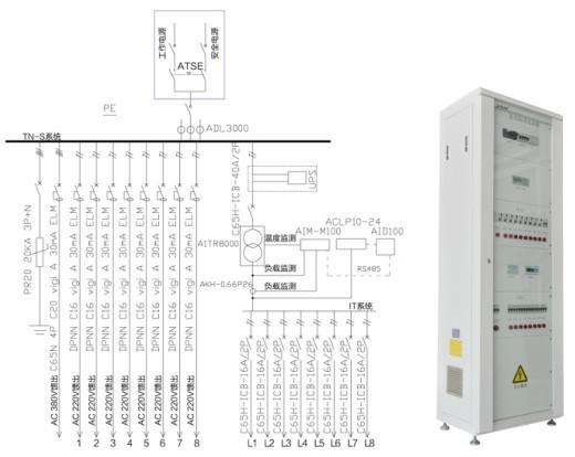当it系统的配电线路发生第二次异相接地故障时,应切断故障电路,并符合