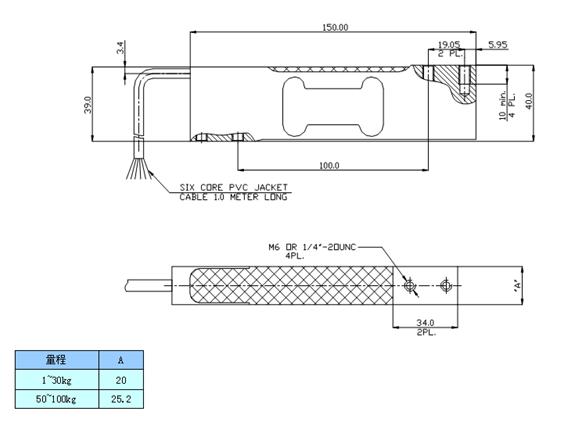 美国威世特迪亚tedea 1042称重传感器