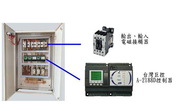 过程正确才会藉由电磁接触器来驱动天车;避免电动机及减速机因人为