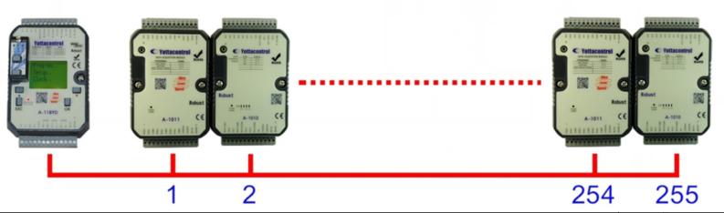 台湾巨控,PLC,控制器