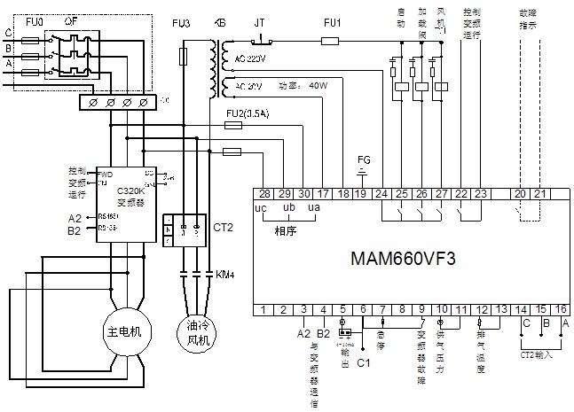 c320k系列空压机专用变频器应用方案