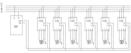 图5. XBC PLC与C100变频器接线图 C100变频器相关参数设置: drv [驱动模式] :3 (通讯控制) Frq [频率设定方式] :7 (通讯给定) I60 [变频器站号] :1~6(注意站号不能重复.) I61 [通讯速度] :3 (9600 bps,出厂值) I62 [速度指令丢失时运行方法选择] :0 (继续以丢失指令前的频率运转) I63 [速度指令丢失时等待时间] :1.