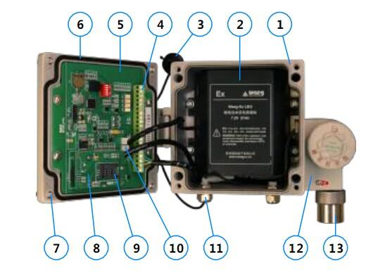 1 铝合金防护外壳(转轴链结) 8 GSM或CDMA无线通讯模块 2 本安型一次性锂电池电源模块 9 SIM卡座 3 外置天线(3米) 10 锂电池电源插座 4 接线端子 11 防水密封接头 5 DMU主板电路 12 可燃气体探测器 WS2010 6 密封橡胶条(整体、平面) 13 可燃气体探测器 WS2010可更换探头 7 紧固螺栓(防脱落结构) 八、安装方式与随机安装附件