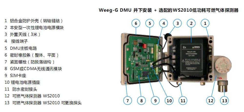 本安型一次性锂电池电源模块