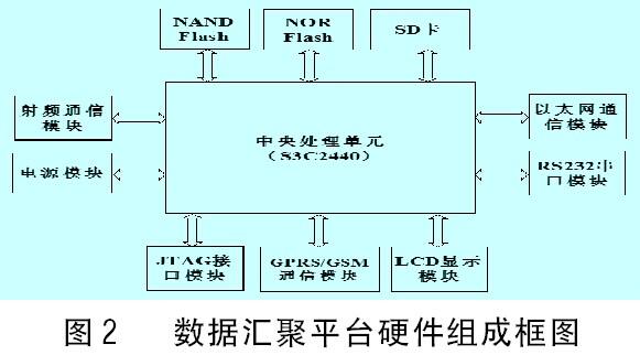 3-80cm可调集成传感器 硬件电路图