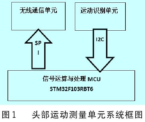 新代系统三轴电路图