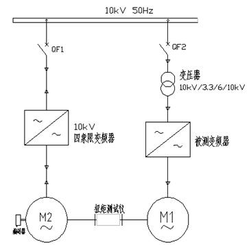 汇川技术HD92四象限高压变频器在变频器测试平台的应用