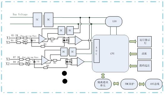 直流道岔表示系统框图