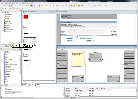 Cortex-M3/M4系列授权 OpenPCS for IEC 61131-3