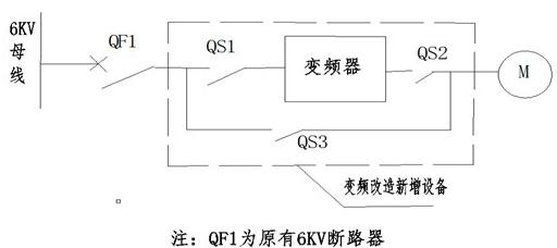 5mw级高压变频器在大唐华银耒阳电厂210mw机组给水