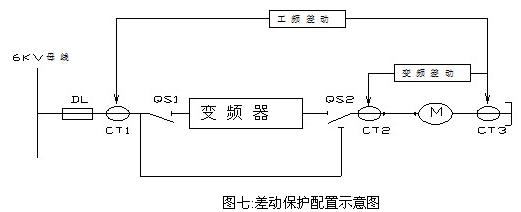 电厂锅炉结构图与名称