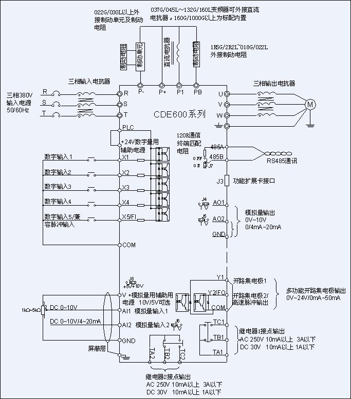 使用时需另外加制动电阻