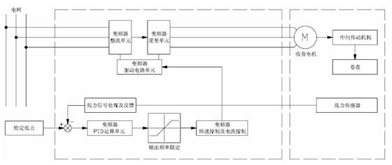 接线图及控制原理说明