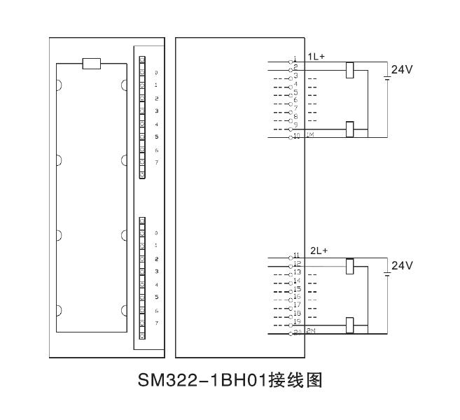 jqect sm322数字量16点晶体管输出