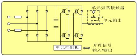 汇川技术hd92高压变频器在橡胶挤出机的应用