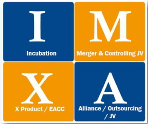 研华建构IMAX创新平台,首次入榜台湾创新企业前20强