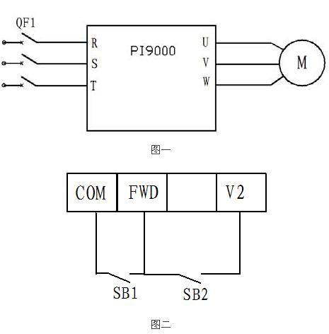 取消原有的双接触器控制柜,采用普传 pi9000系列变频器进行离心机控