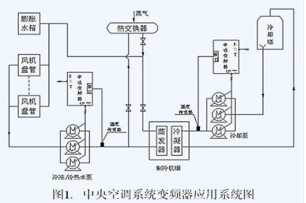 水泵变频器外围电路图