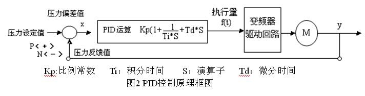 台达电脑电源电路原理图