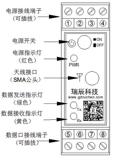 工业级串口无线模块 plc与触摸屏无线通讯