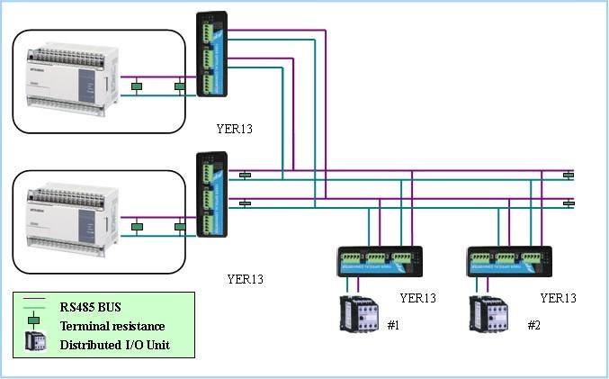 rs485总线双电缆冗余中继器