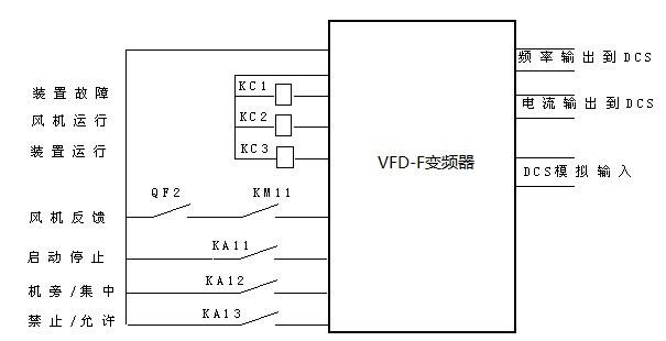 台达vfd变频器在转炉煤气系统的应用-应用案例-中达-.
