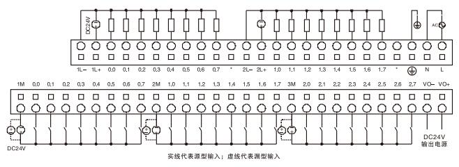 plc226和扩展模块em231接线图