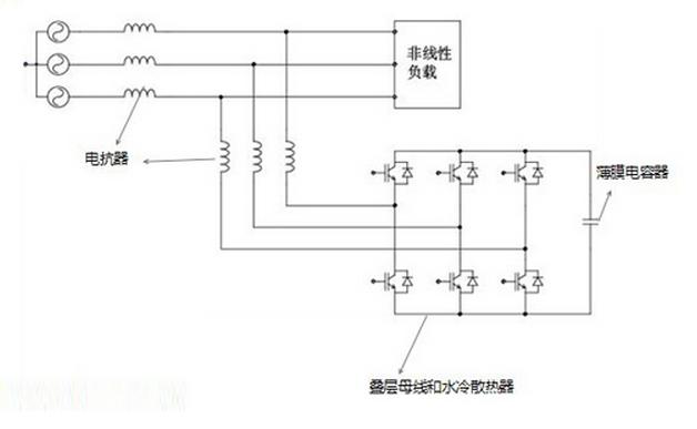 电抗器/lcl滤波器