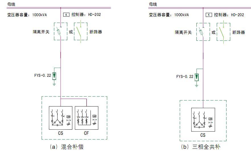 低压智能电力电容器 无功补偿装置