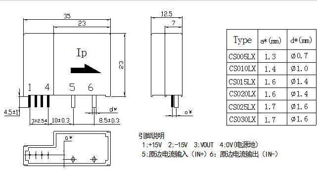 使用说明   1、错误的接线可能导致传感器损坏。传感器通电后,当被测电流从传感器箭头方向穿过,即可在输出端测得同相电压值。   2、传感器电流输入端焊接到线路板应牢固可靠,且印制板上的输入端导线宽度不小于1.5mm,越短越好,印制板最好使用双面环氧板,并双面布线,以免长时间工作导致线路板发热。