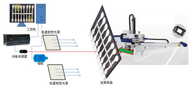 汇川plc硬件接线图