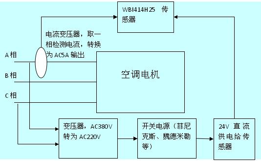 工作原理为将空调电机的大电流通过互感器转换为ac5a
