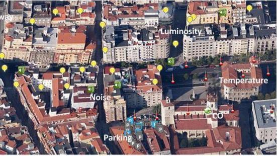 桑坦德:传感器之城