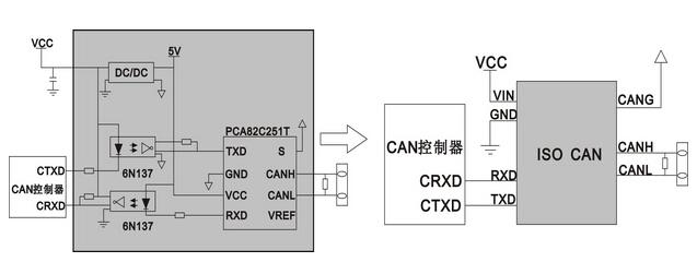 can—内置dc隔离电源的总线接口隔离模块