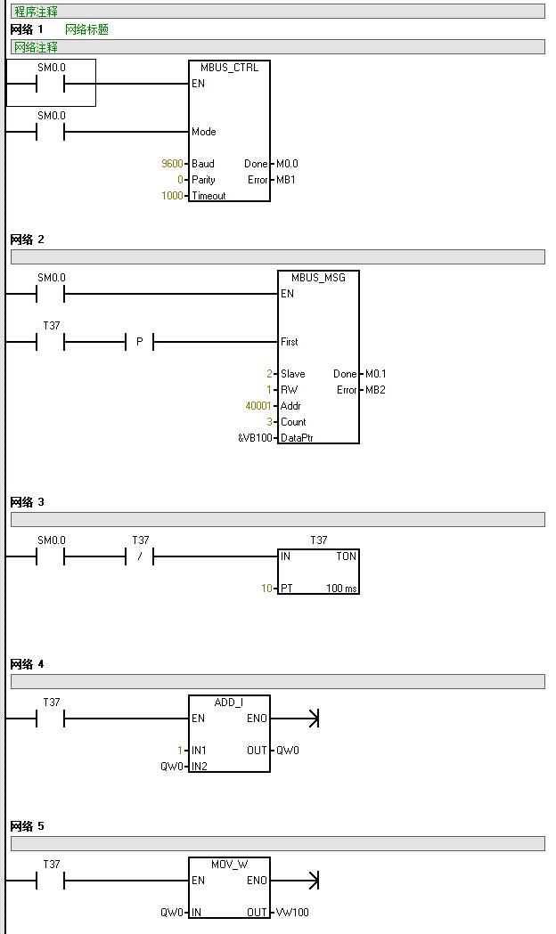 MOBUS通信协议,奥越信CPU,