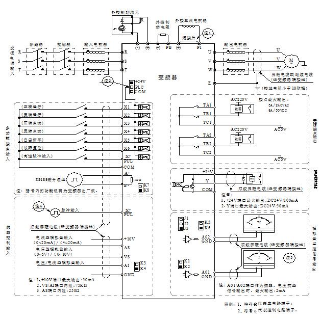 或pnp晶体管信号作为输入,偏置电压可选择变频器内部电源 ( 24v端子)