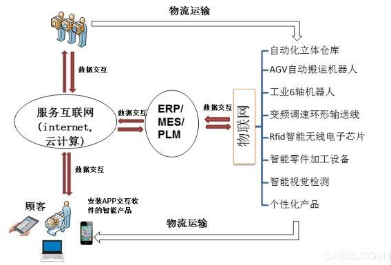 模拟电路图 本科