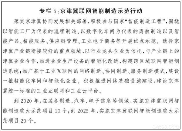 北京,中国制造,创新发展