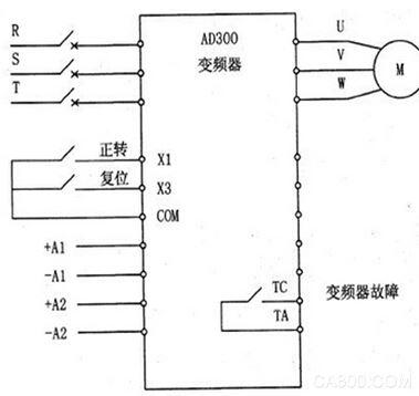 澳地特变频器在注塑机上的应用-应用案例-深圳市澳