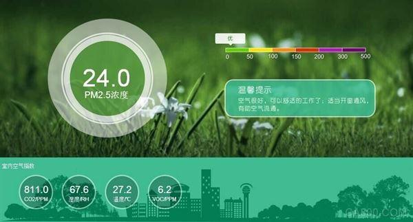 空气质量监测系统(附图)