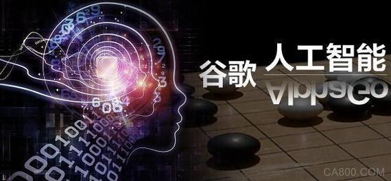 人工智能 商业 互联网