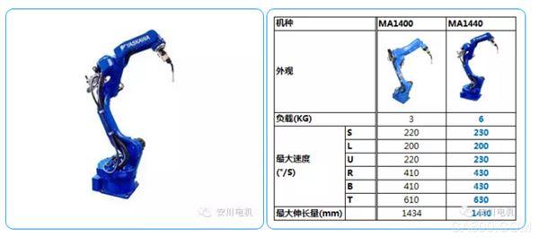 安川,机器人,MOTOMAN-MA1440,弧焊