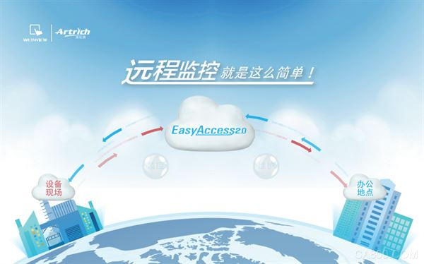 EasyAccess2.0欢乐送 活动 威纶通