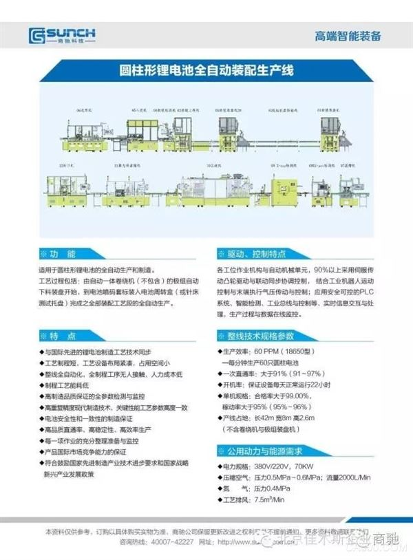 新能源 汽车 电池 控制系统 电机