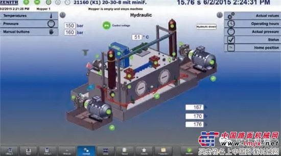 西门子 伺服电机 转换器 水泥