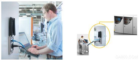 Frontcom服务接口,魏德米勒,汽车生产线,风电
